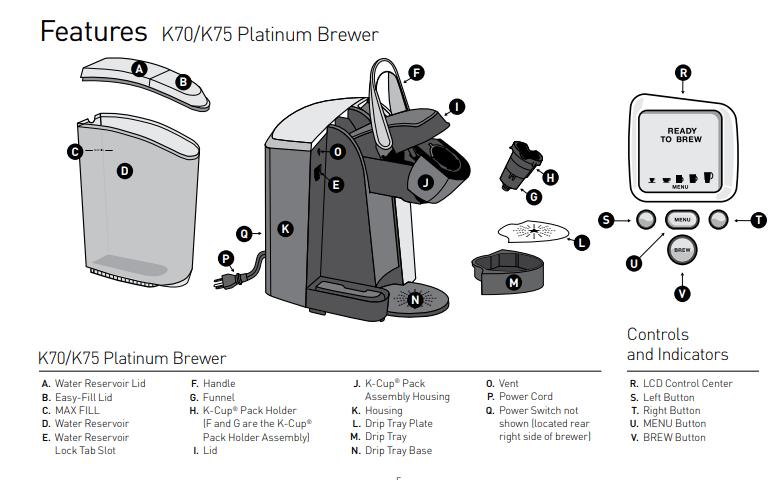 archery parts diagram keurig k75 platinum brewing system review – beanpick keurig k150 parts diagram #6